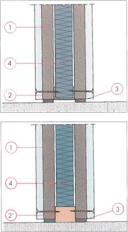 Technique mode d'emploi Acoustix isolant acoustique mur mitoyen stop bruit